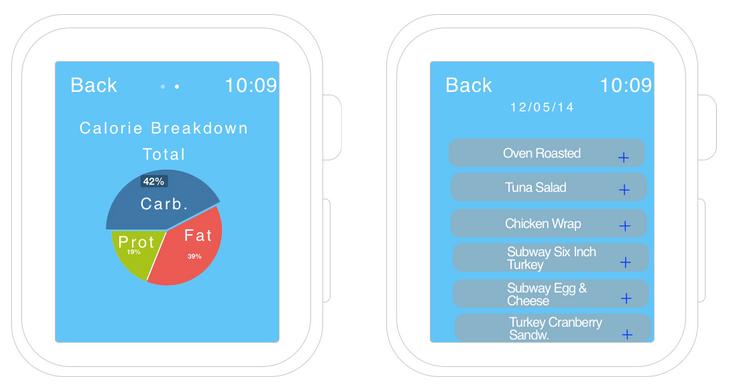 MyFitnessPal Progress and Common Foods