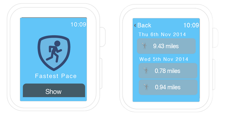 RunKeeper Badge and Exercise History