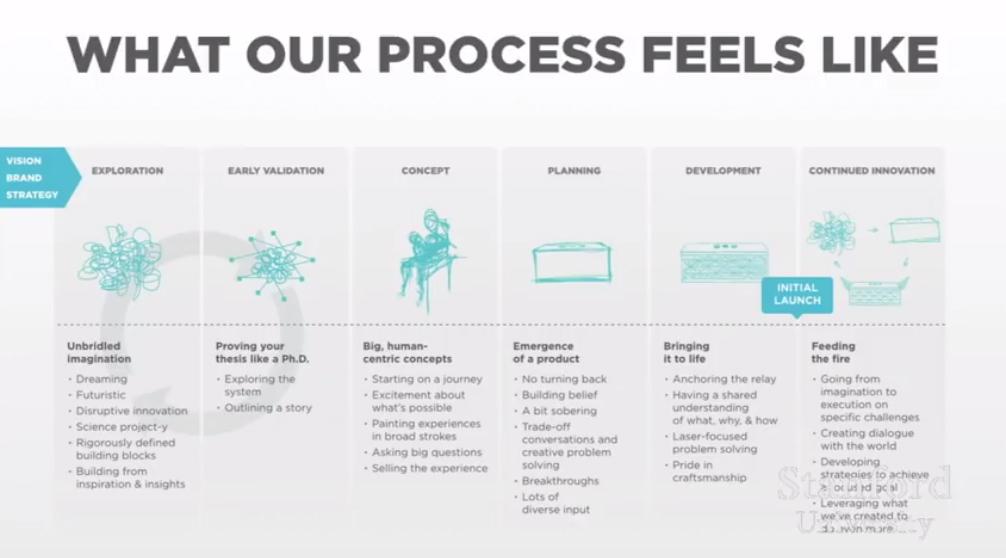 jawbone-process