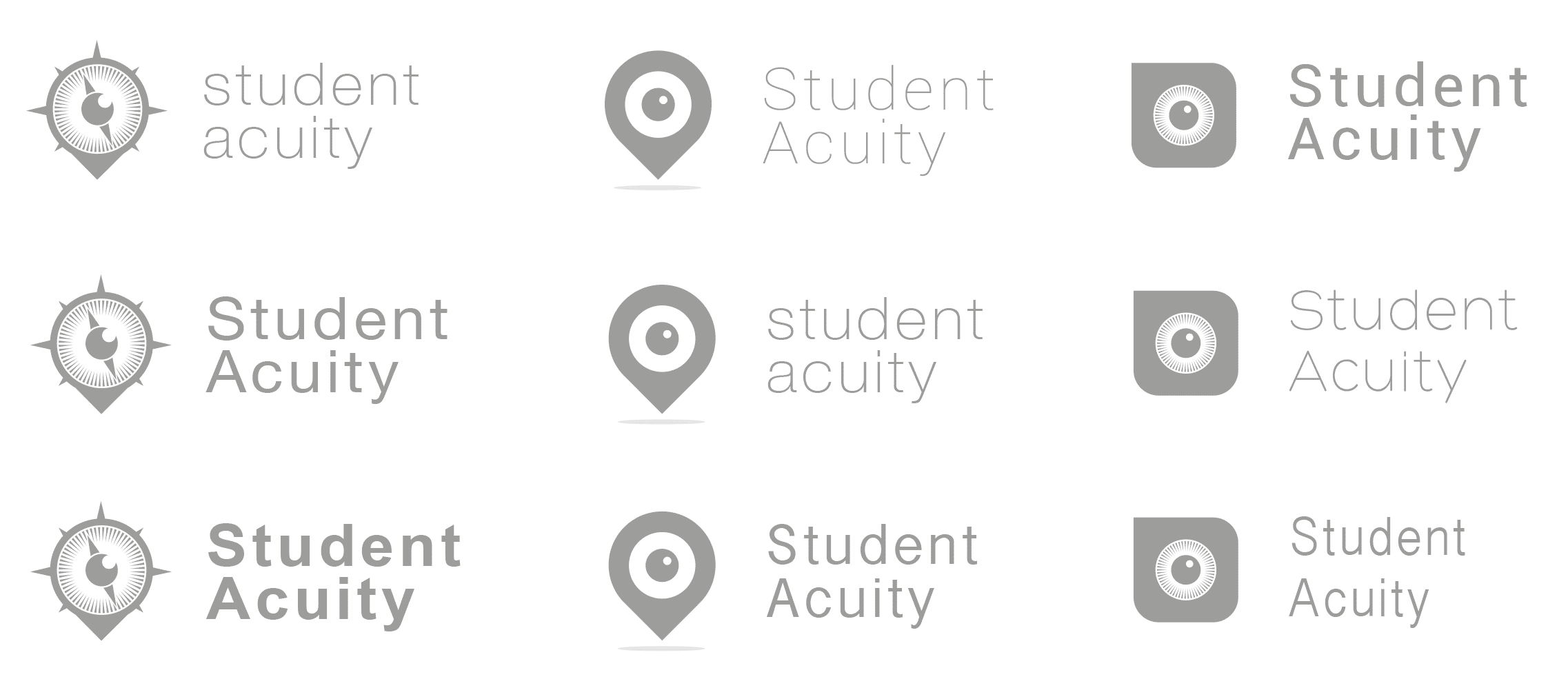 Student Acuity 4