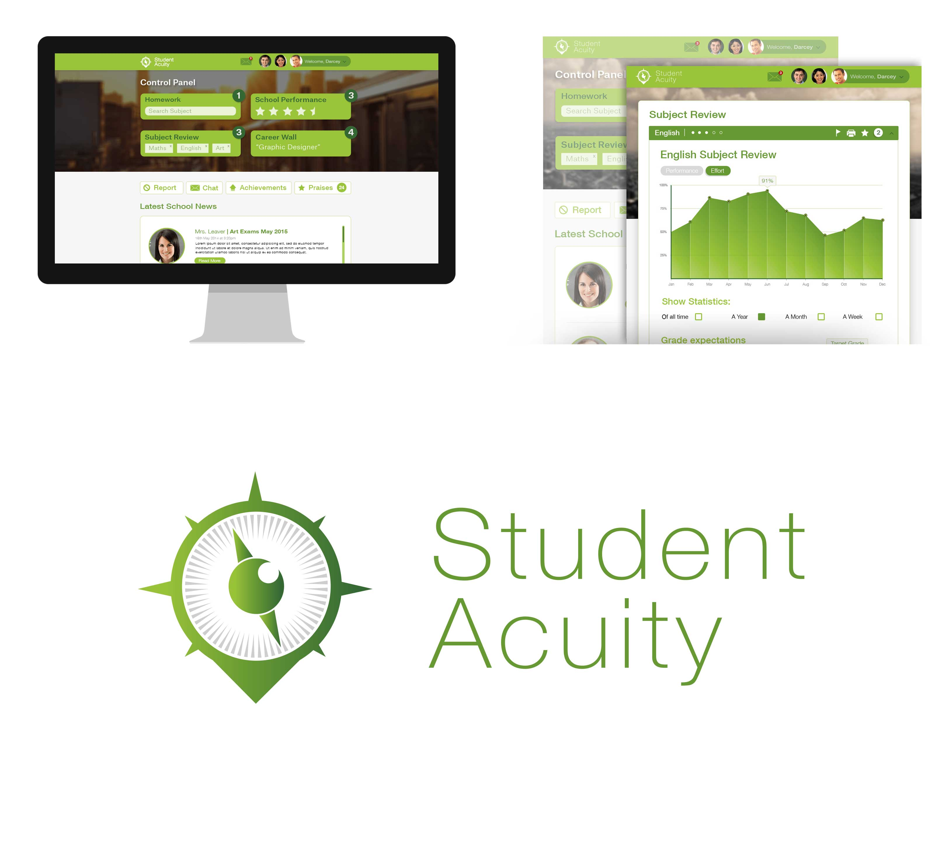 Student Acuity 8