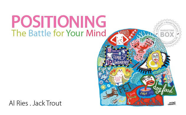 Positioning-the-battle-for-your-mind-al-ries-jack-trout