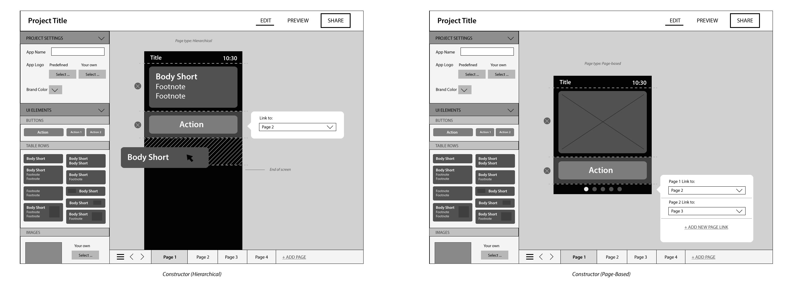 Mobile App Development Glossary - Wireframes
