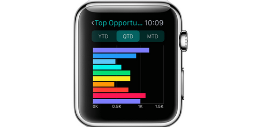 Apple Watch image 1