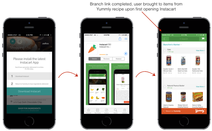 Deep Linking - Instacart Deep Linking Branch Metrics