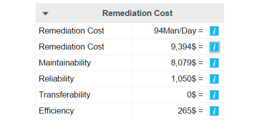 Technical Debt Calculation: SQUORE report 3