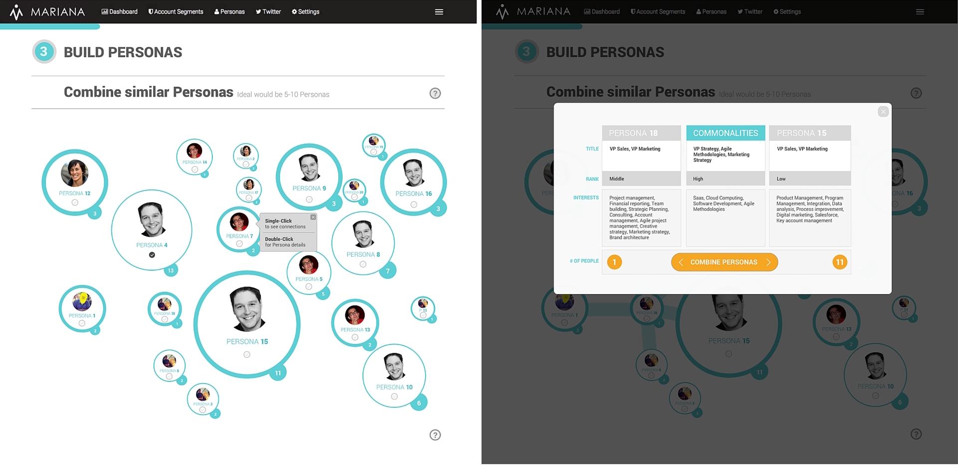 Machine Intelligence Mariana: Personas