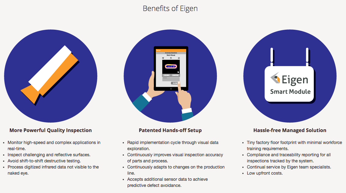 Machine Intelligence Eigen: Product Benefits