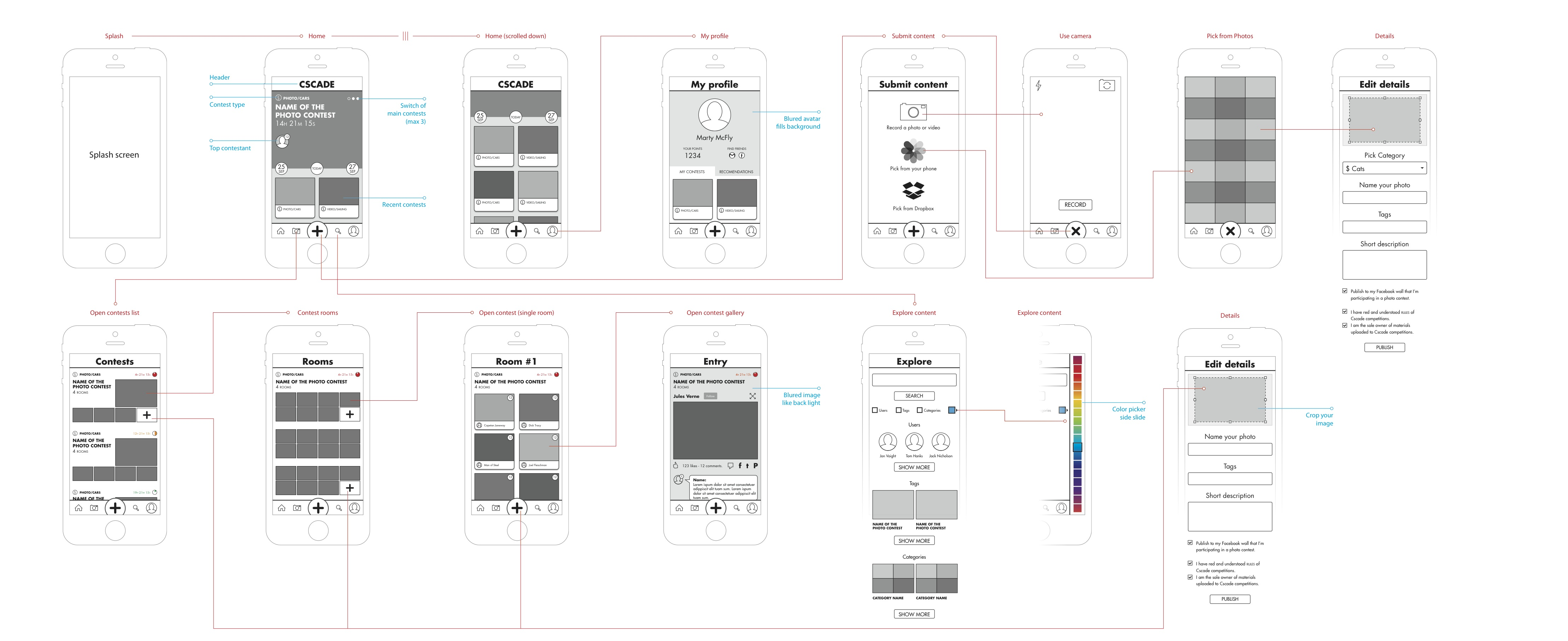 Cscade_mobile_wireframes