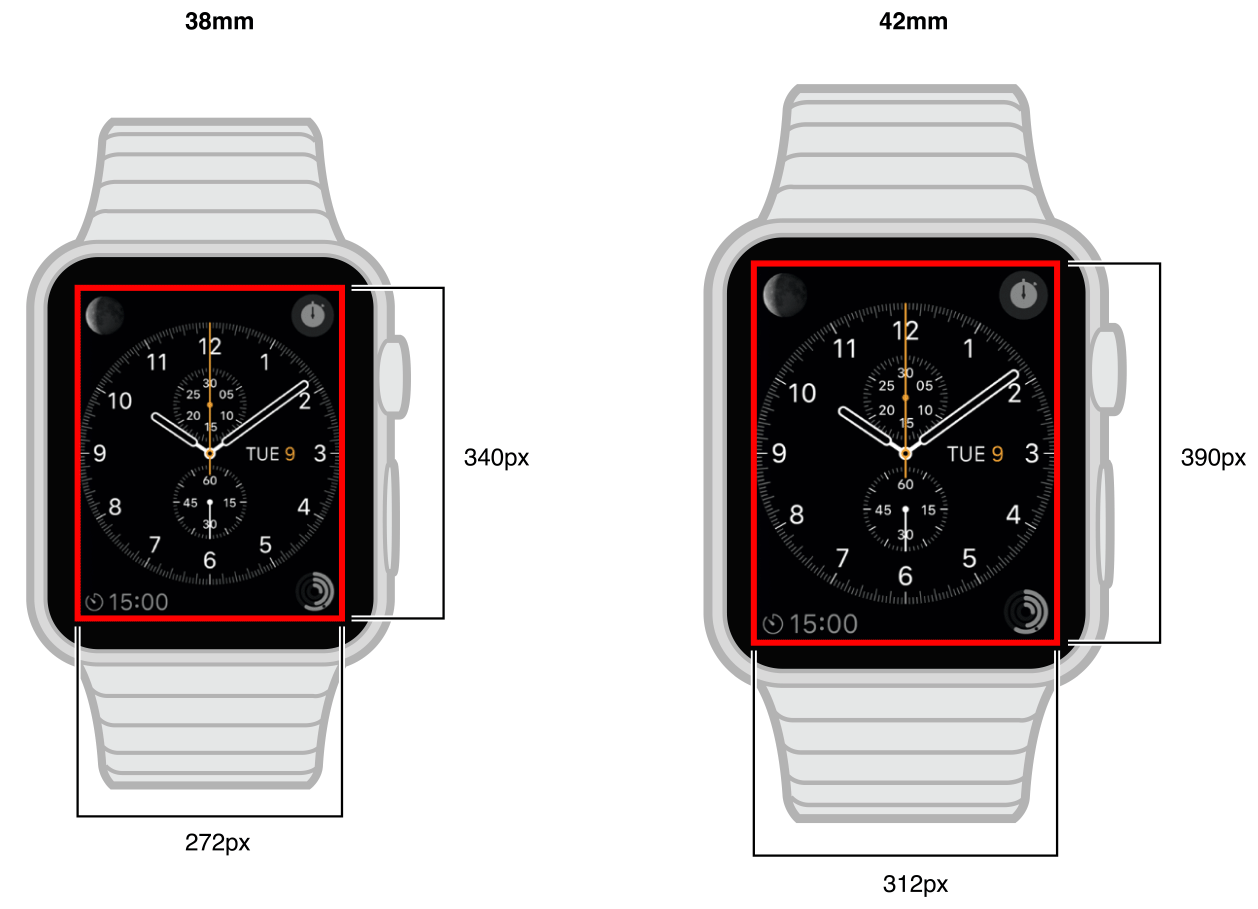 Apple Watch Screen Sizes