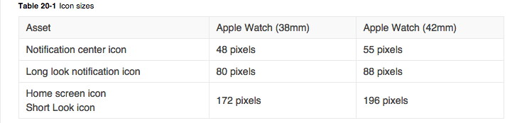 Apple Watch Icon Sizes