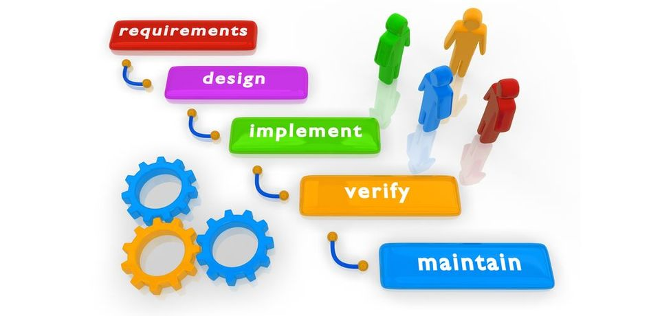 Themes Can Be Designed With No Prior Software Development: Waterfall Vs. Agile Software Development