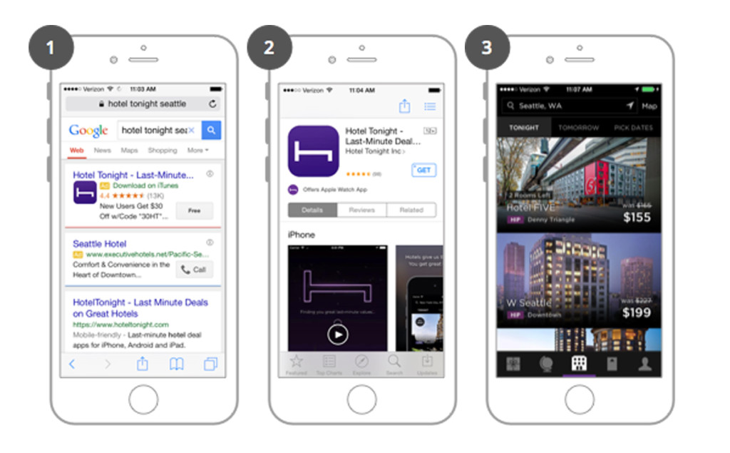 How Deep Linking Leads to More App Downloads and Higher